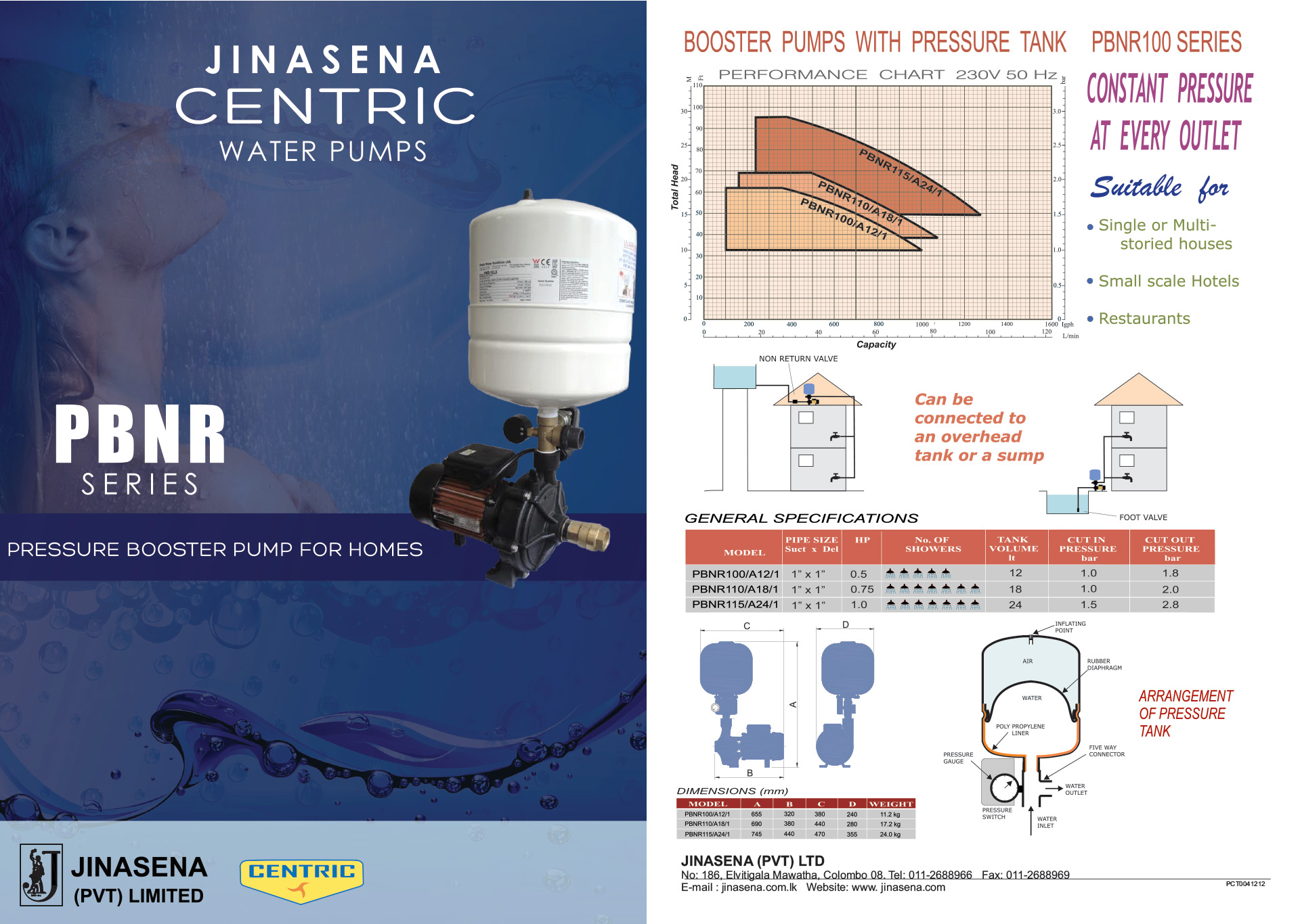 Hot Water Pump >> JINASENA - WATER PUMPS IN SRI LANKA | FG - DOMESTIC PUMPS